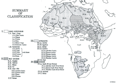 Classification of African Languages